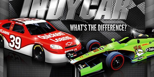 Nascar VS Indycar Preview