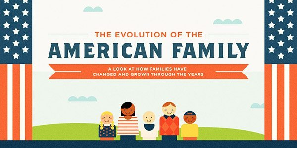 Evolution of the American Family Infographic