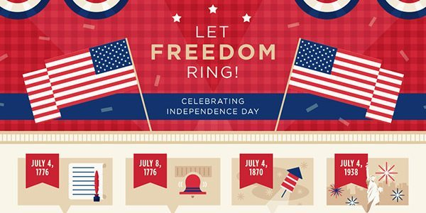 Let Freedom Ring - Celebrating Independence Day