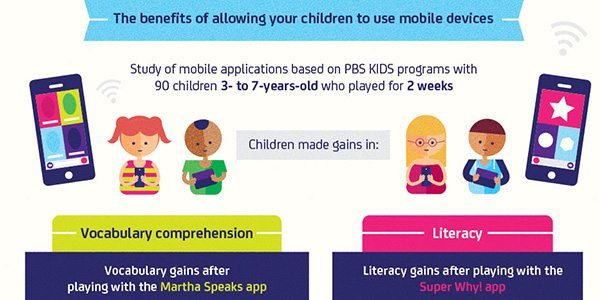 The Pros and Cons Children's Media Device Usage