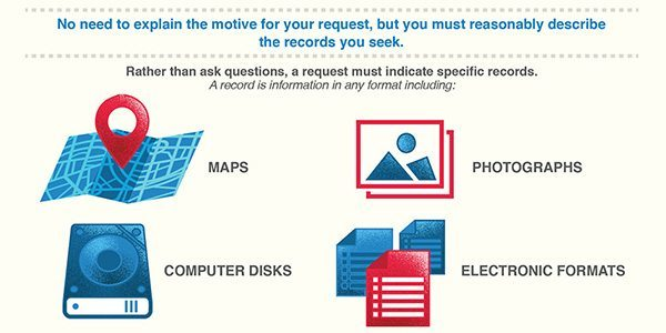 For Your Information: How to File a Freedom of Information Act Request