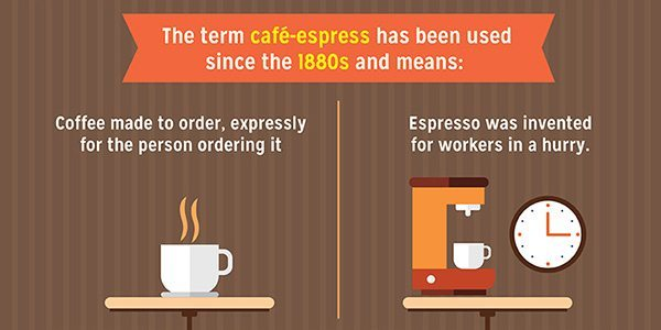 Morning Jolt: The Perfect Espresso Shot Infographic