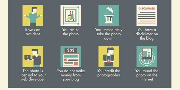 Copyright Infringement: Images You Can and Can't Share on Your Blog Infographic