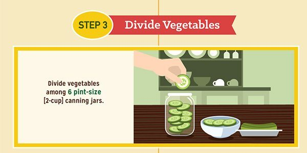 How to Pickle Anything Like a Pro Infographic