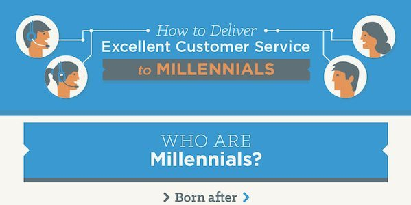 what-millennials-expect-from-customer-service