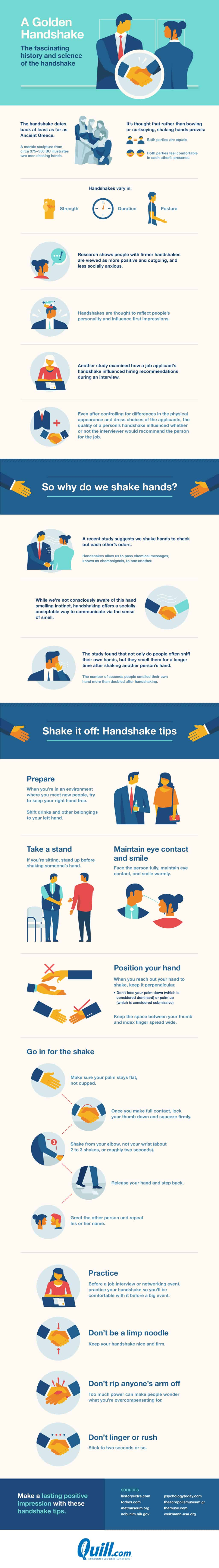 A Golden Handshake: The Fascinating History and Science of the Handshake