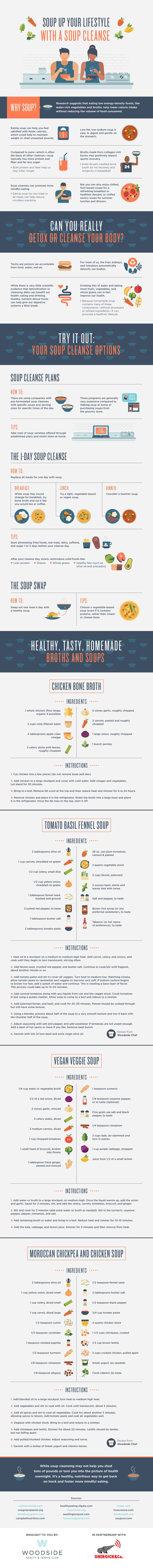 Soup Up Your Lifestyle with a Soup Cleanse