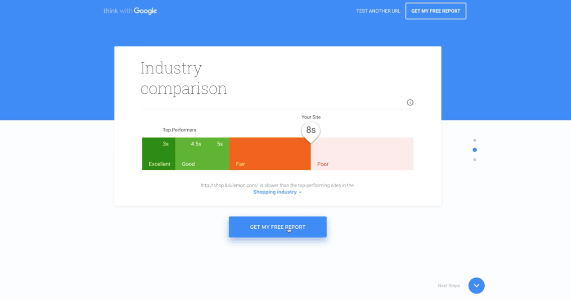 Google's Mobile First Index Update - Industry Comparison