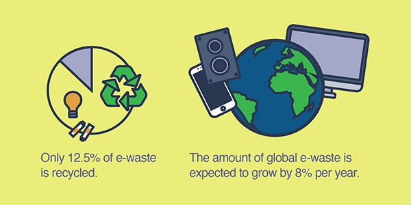 Here's Why You Should Recycle These Electronics and How