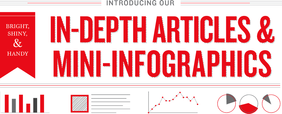 Long-Form Articles With Mini-Infographics