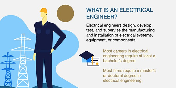 Popular Focus Areas for Electrical Engineers